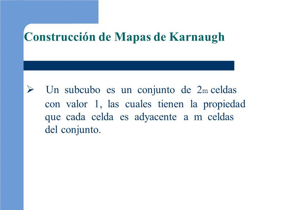 Construcción de Mapas de Karnaugh