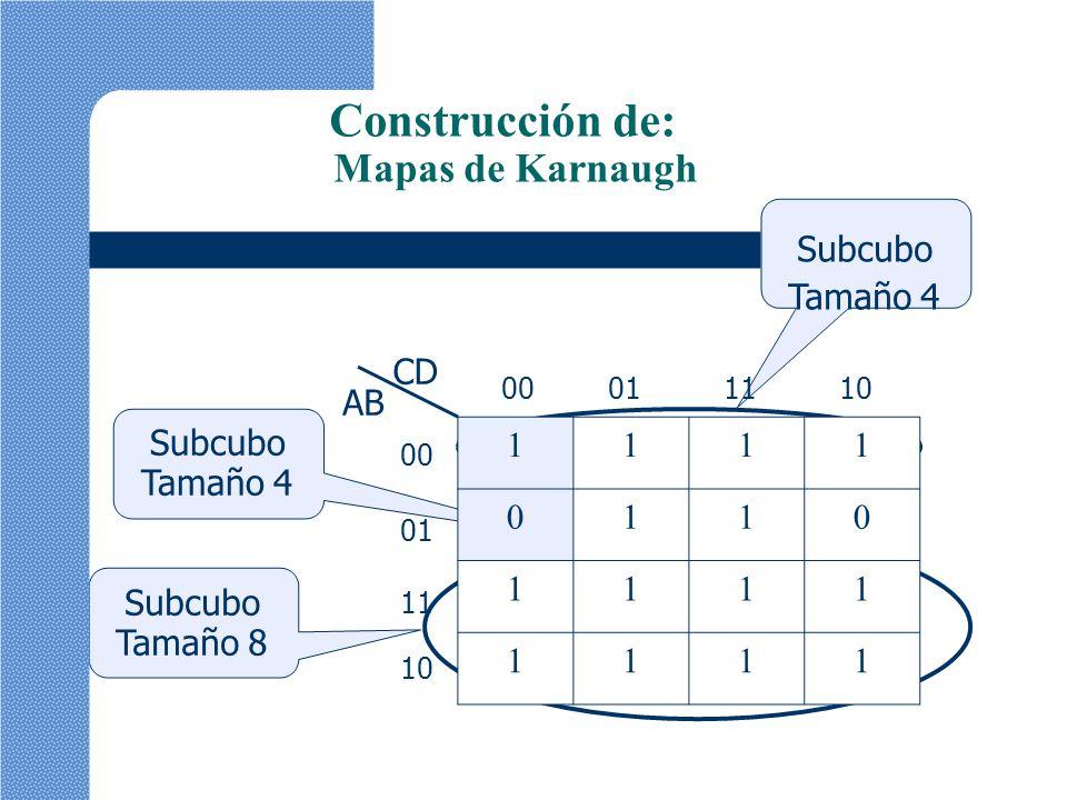 Construcción de: 1 CD AB Tamaño 4 Tamaño 8 00 01 11 10 01 11 10