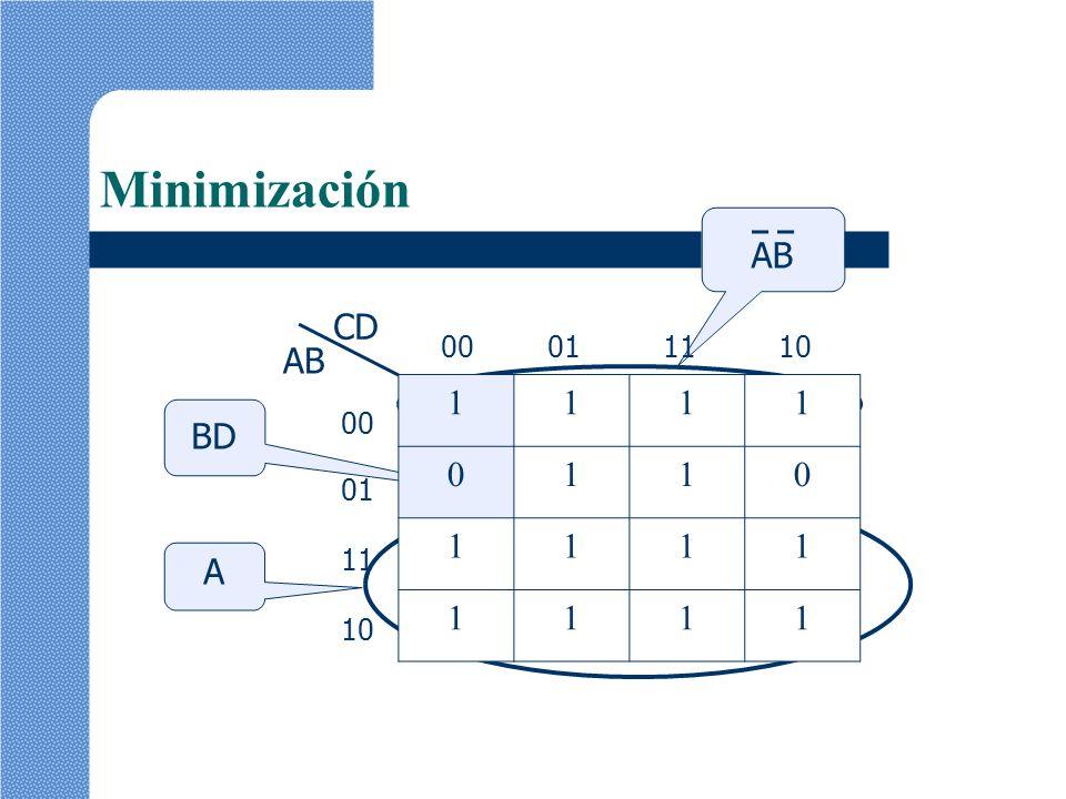 Minimización AB CD 00 01 11 10 AB 1 00 01 11 10 BD A