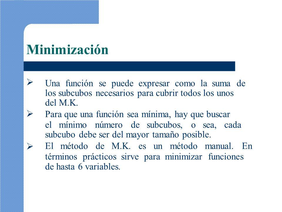 Minimización  Una función se puede expresar como la suma de