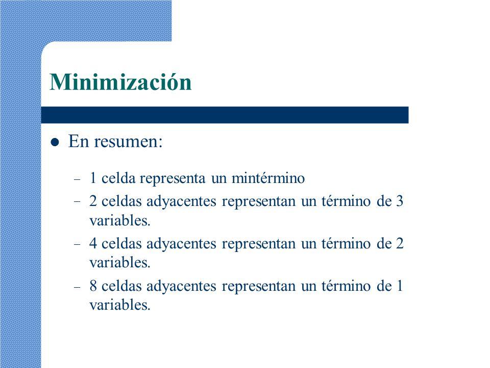 Minimización En resumen: 1 celda representa un mintérmino