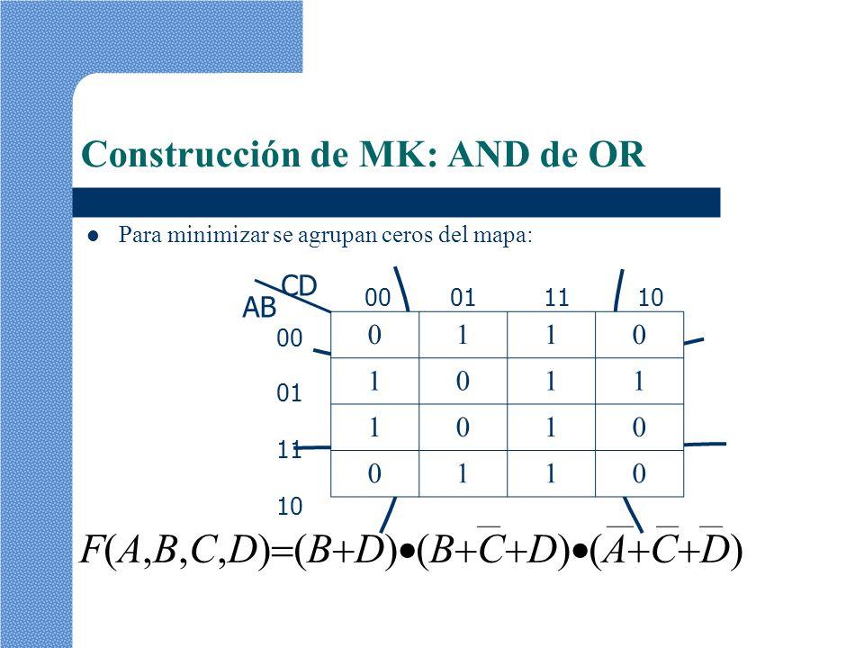 F(A,B,C,D)(BD)(BCD)(ACD)