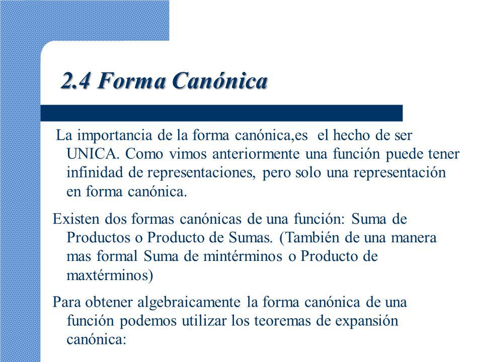 2.4 Forma Canónica La importancia de la forma canónica,es el hecho de ser. UNICA. Como vimos anteriormente una función puede tener.