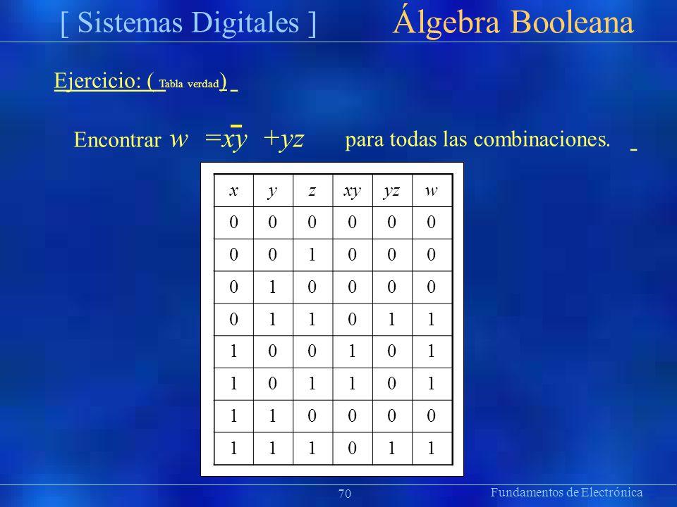 Álgebra Booleana =xy +yz Ejercicio: ( Tabla verdad) Encontrar w