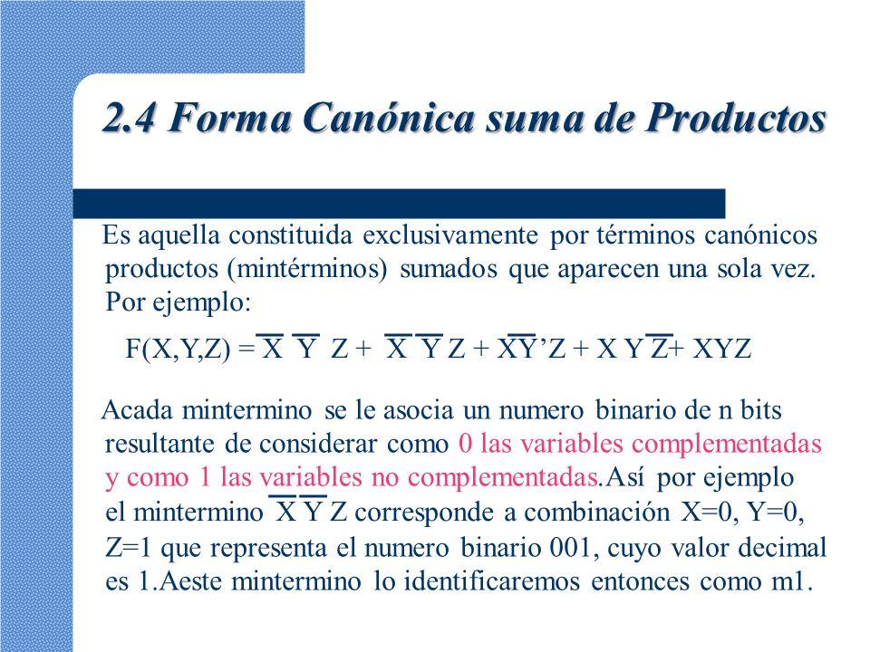 2.4 Forma Canónica suma de Productos