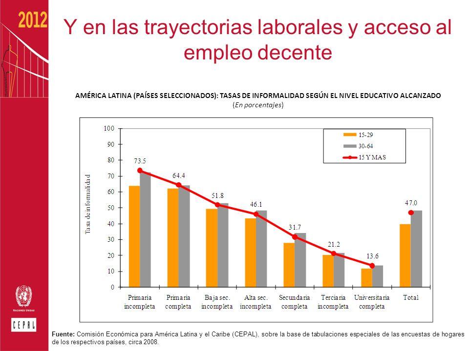 Y en las trayectorias laborales y acceso al empleo decente