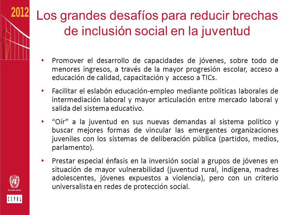 Los grandes desafíos para reducir brechas de inclusión social en la juventud