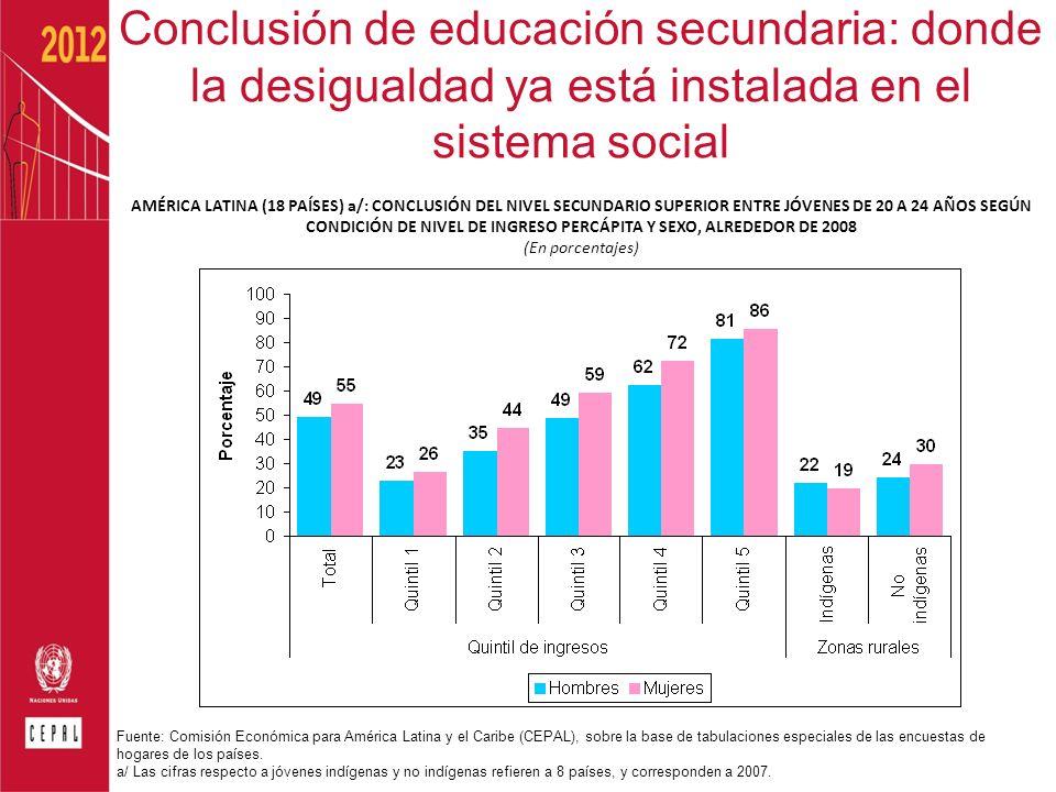 Conclusión de educación secundaria: donde la desigualdad ya está instalada en el sistema social