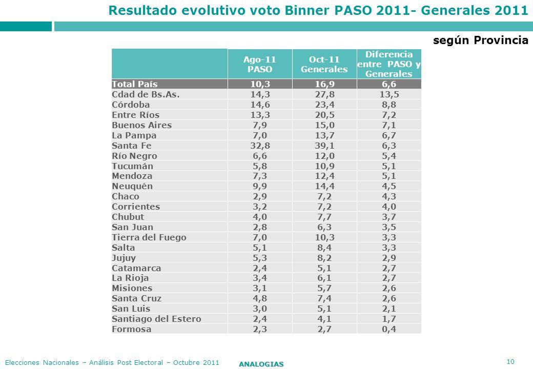 Diferencia entre PASO y Generales