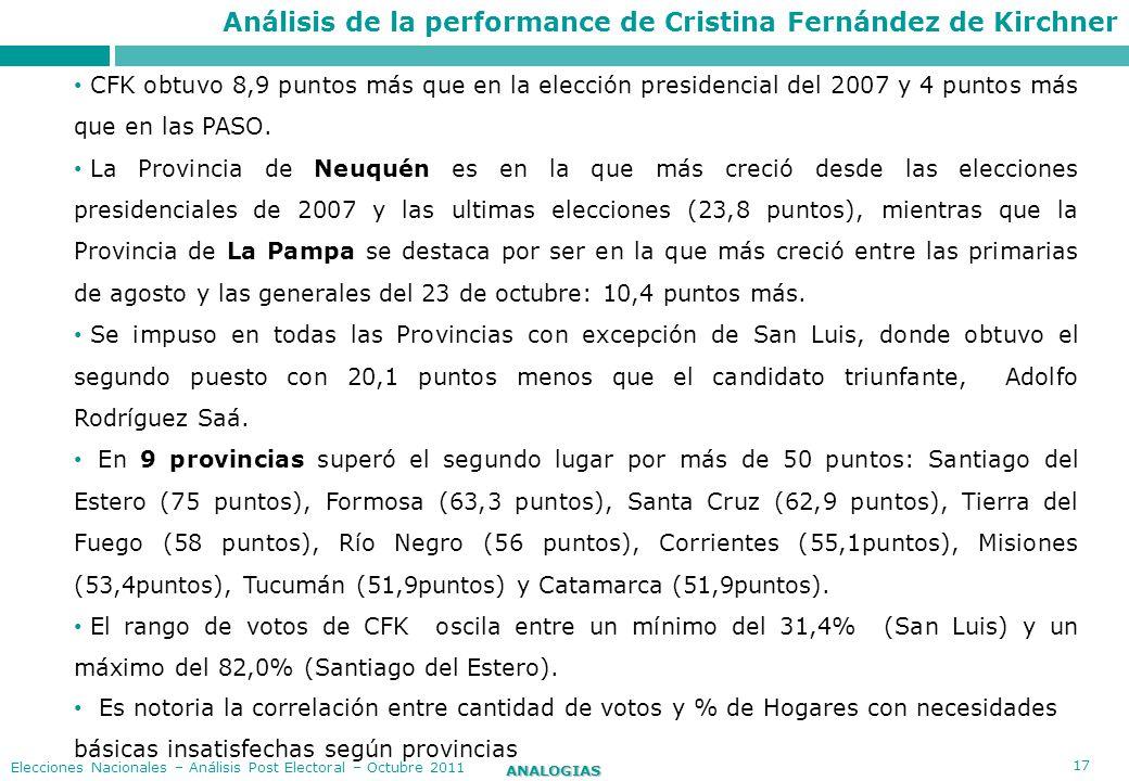 Análisis de la performance de Cristina Fernández de Kirchner