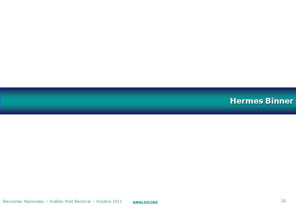 Hermes Binner