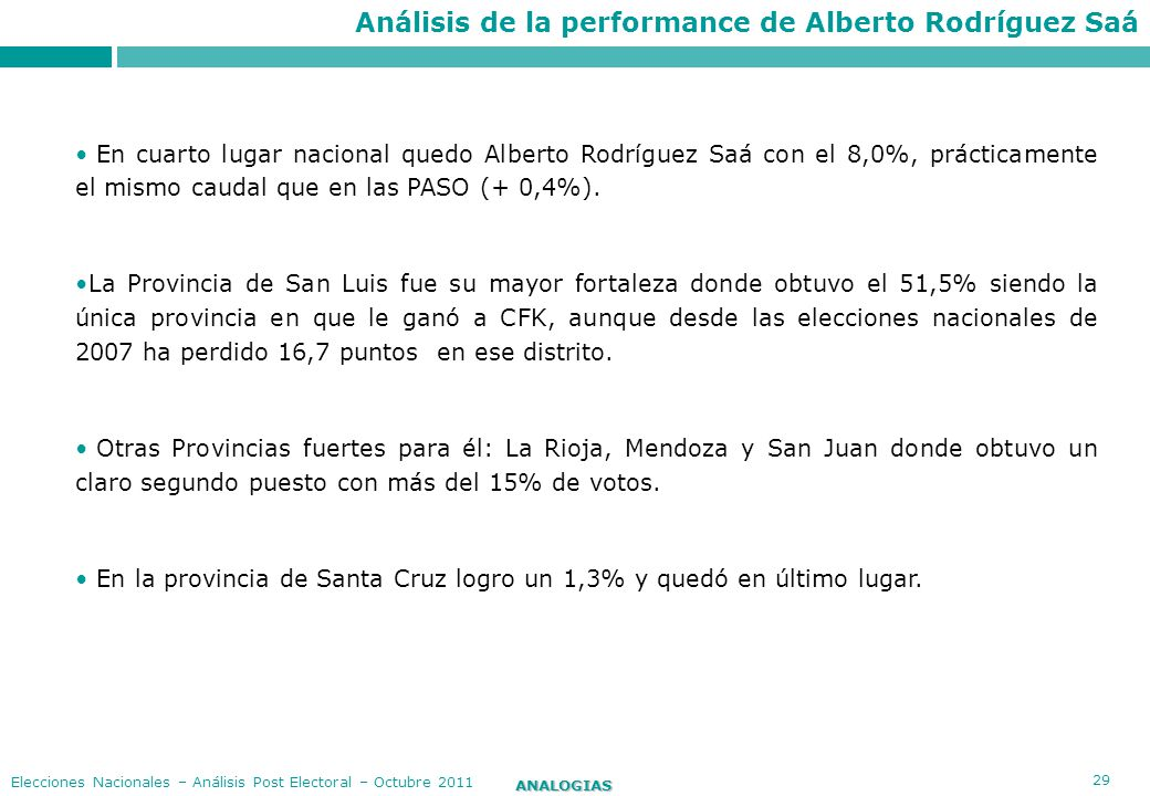 Análisis de la performance de Alberto Rodríguez Saá