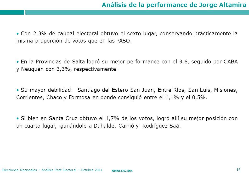 Análisis de la performance de Jorge Altamira