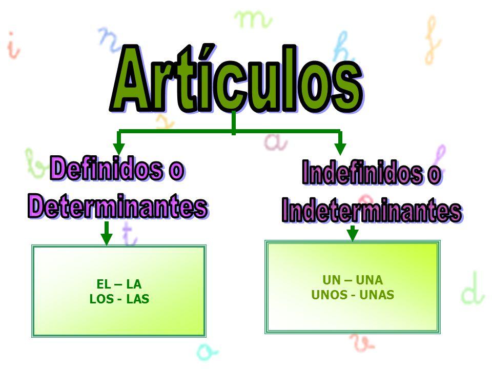 Artículos Definidos o Indefinidos o Determinantes Indeterminantes