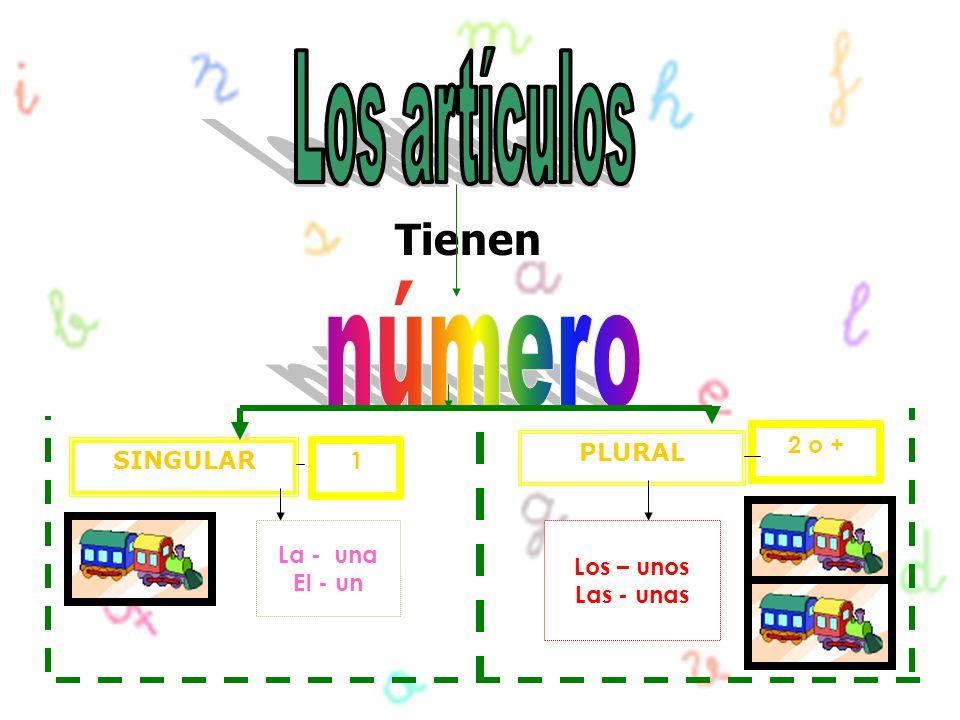 Los artículos número Tienen 2 o + PLURAL SINGULAR 1 La - una El - un