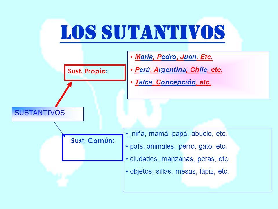 LOS SUTANTIVOS María, Pedro, Juan. Etc. Perú, Argentina, Chile, etc.