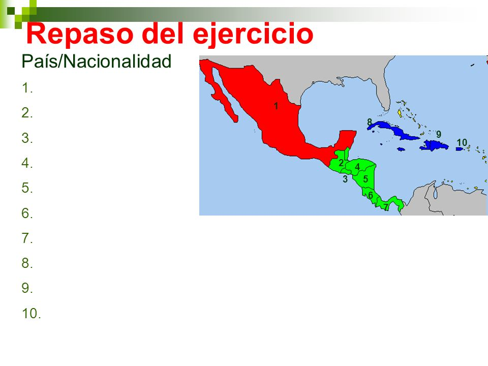 Repaso del ejercicio País/Nacionalidad 1 8 9 10 2 4 3 5 6 7