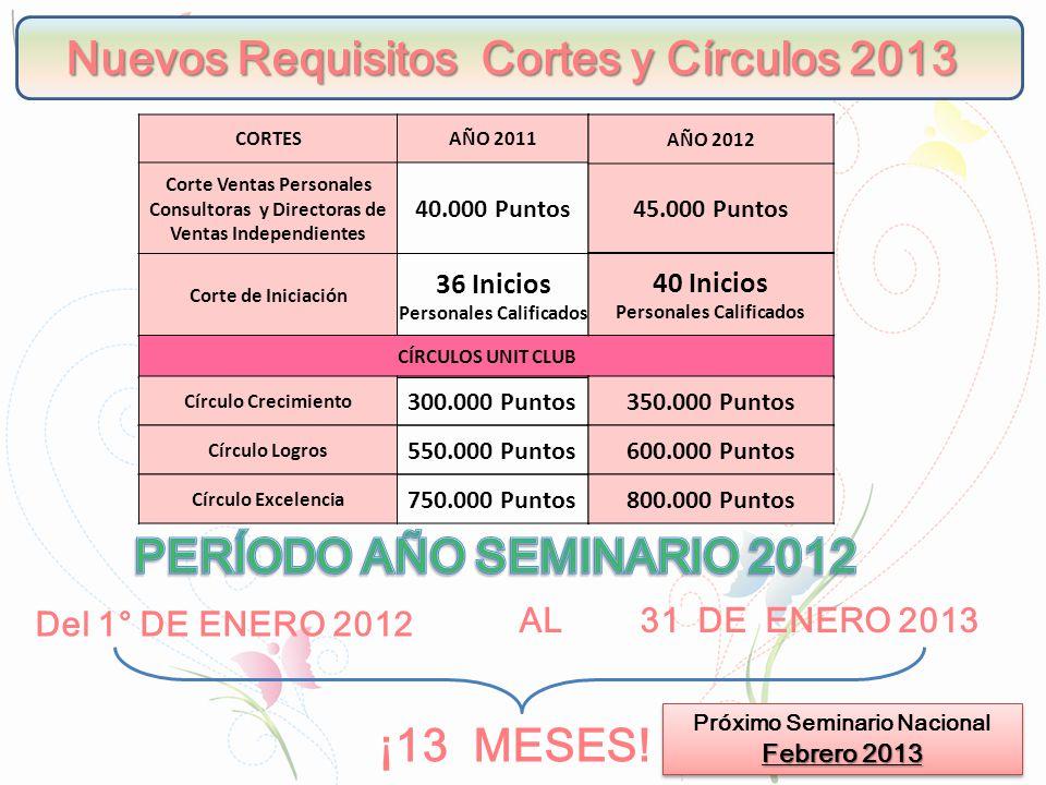Nuevos Requisitos Cortes y Círculos 2013