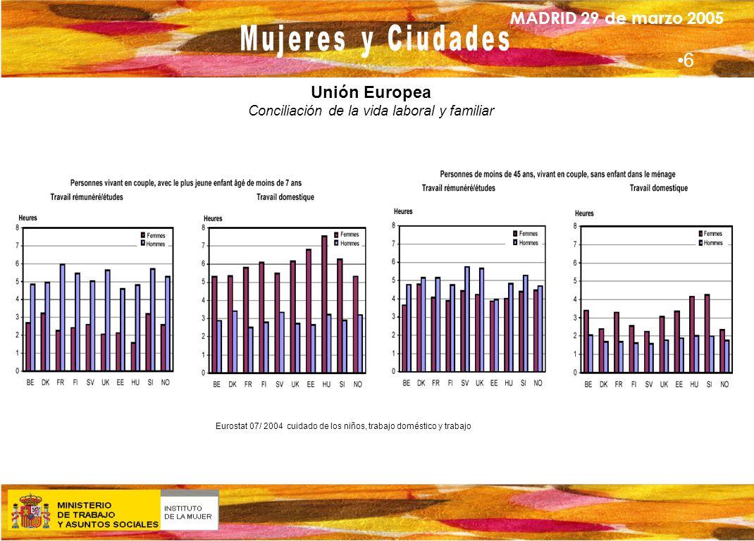 Unión Europea Conciliación de la vida laboral y familiar
