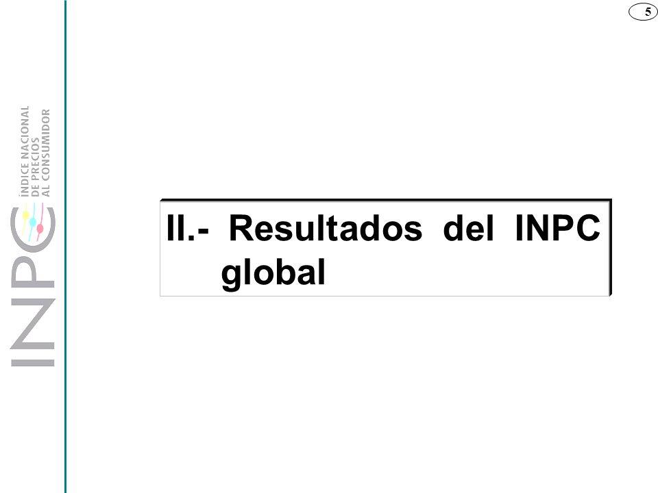 II.- Resultados del INPC global
