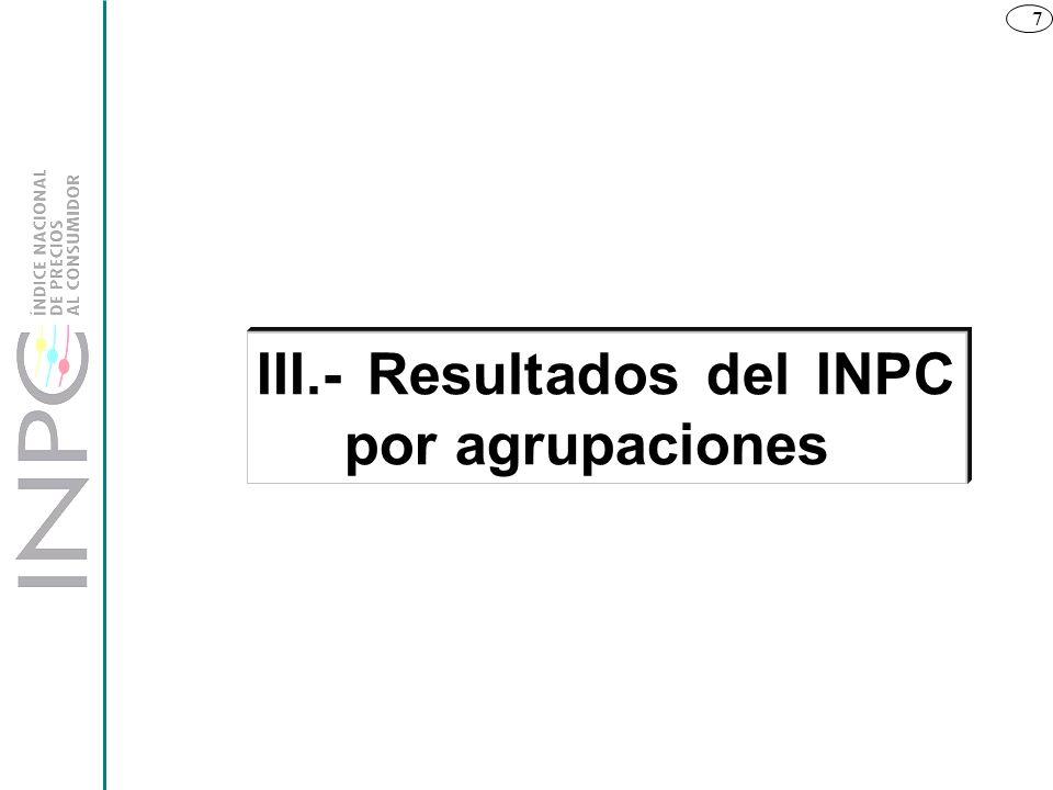 III.- Resultados del INPC por agrupaciones