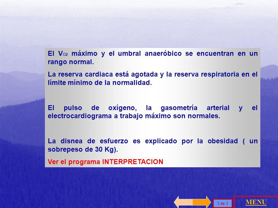 El VO2 máximo y el umbral anaeróbico se encuentran en un rango normal.