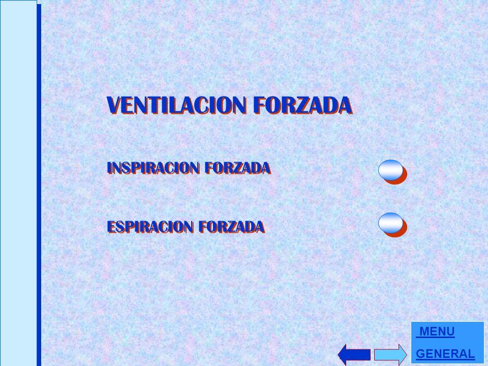 VENTILACION FORZADA INSPIRACION FORZADA ESPIRACION FORZADA . MENU