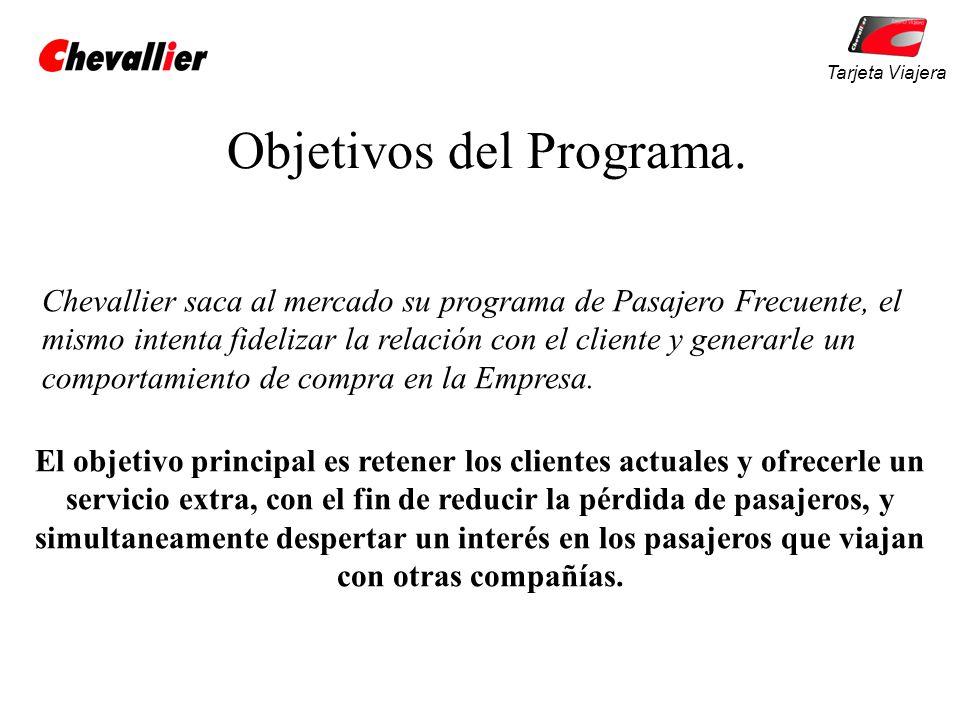 Objetivos del Programa.