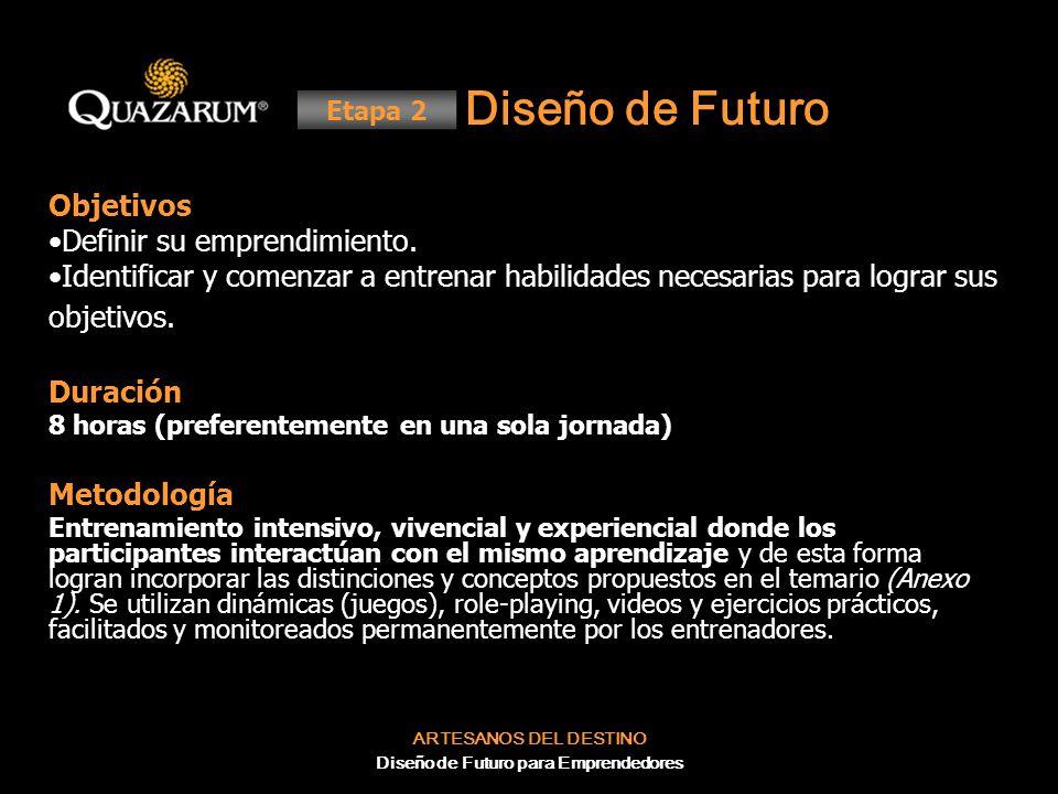 Diseño de Futuro para Emprendedores