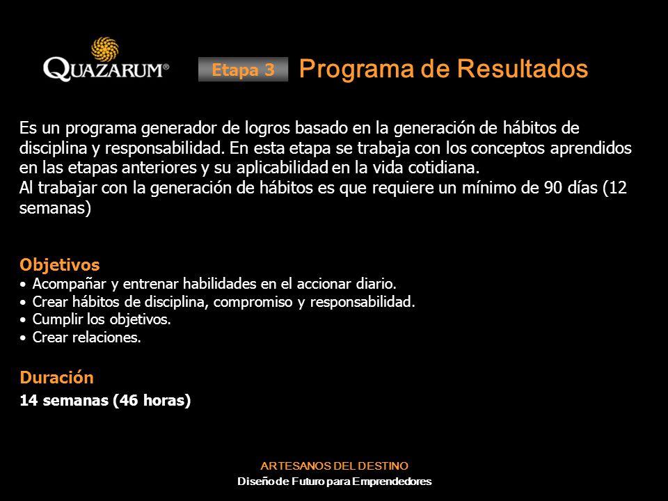 Programa de Resultados