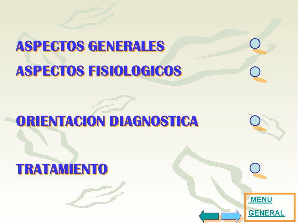 ASPECTOS FISIOLOGICOS