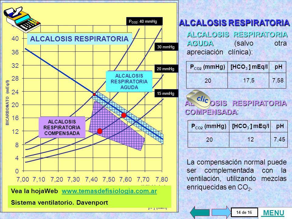 . ALCALOSIS RESPIRATORIA