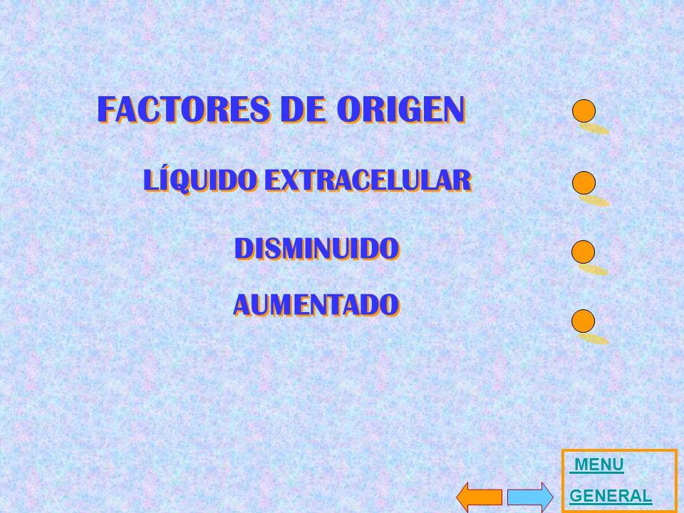 FACTORES DE ORIGEN LÍQUIDO EXTRACELULAR DISMINUIDO AUMENTADO . MENU