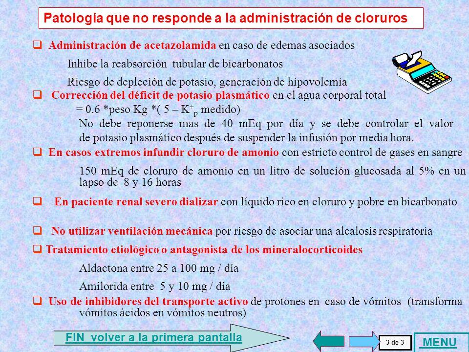 . Patología que no responde a la administración de cloruros