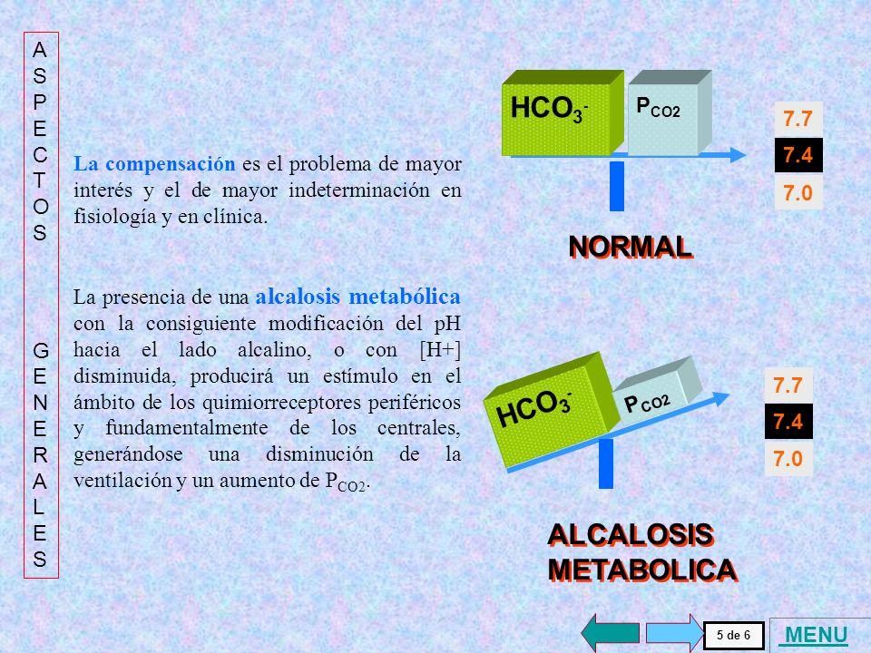 HCO3- NORMAL HCO3- ALCALOSIS METABOLICA . ASPECTOS GENERALES PCO2 7.4