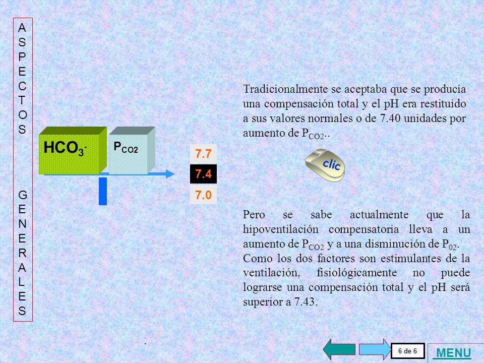 HCO3- HCO3- HCO3- . ASPECTOS