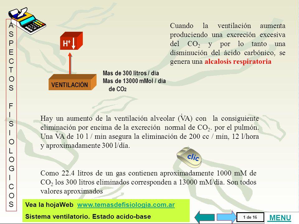 . H+ . ASPECTOS FISIOLOGICOS