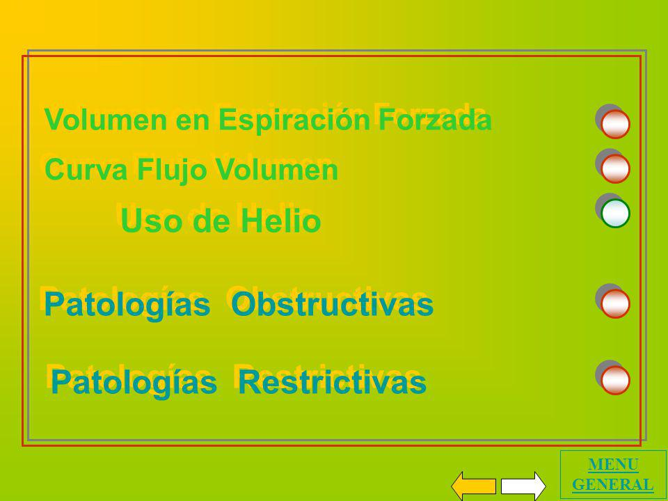 Patologías Obstructivas Patologías Restrictivas