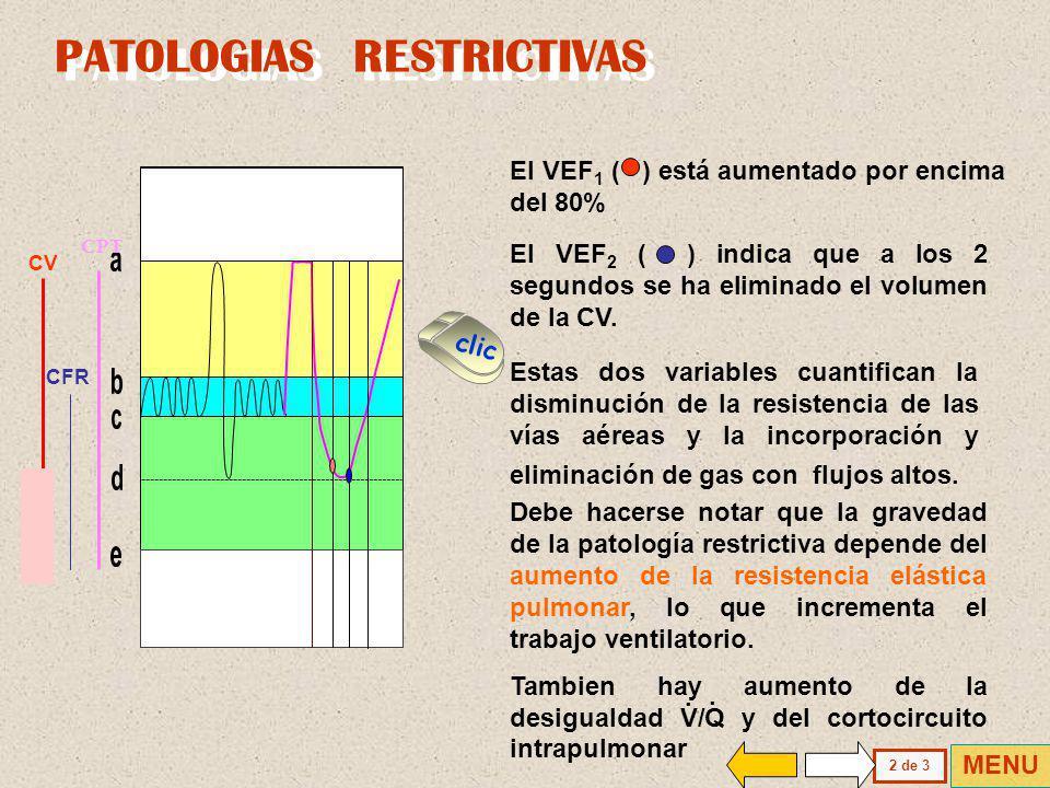 PATOLOGIAS RESTRICTIVAS
