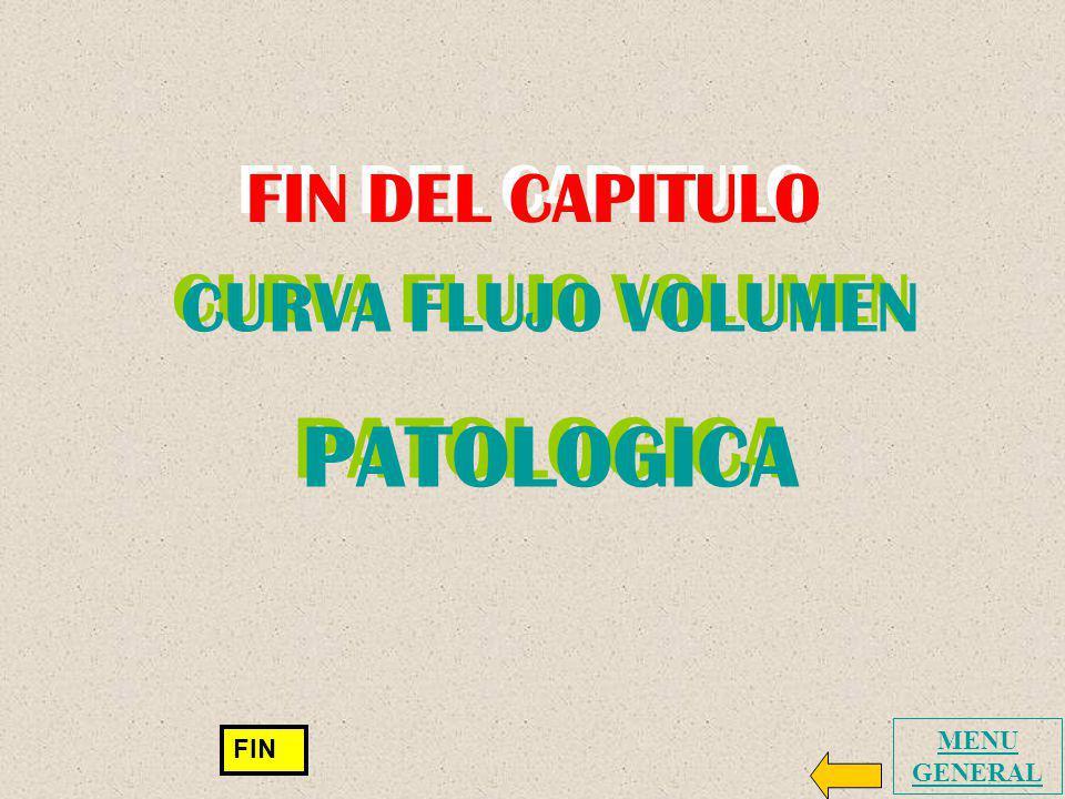 FIN DEL CAPITULO CURVA FLUJO VOLUMEN PATOLOGICA MENU GENERAL FIN