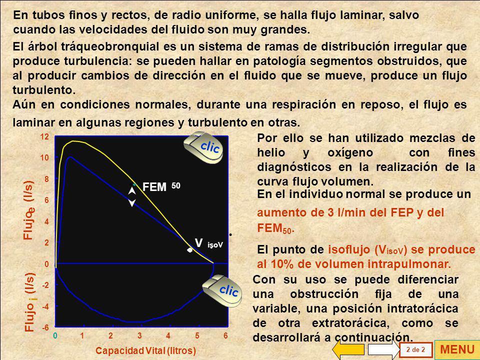 En tubos finos y rectos, de radio uniforme, se halla flujo laminar, salvo cuando las velocidades del fluido son muy grandes.