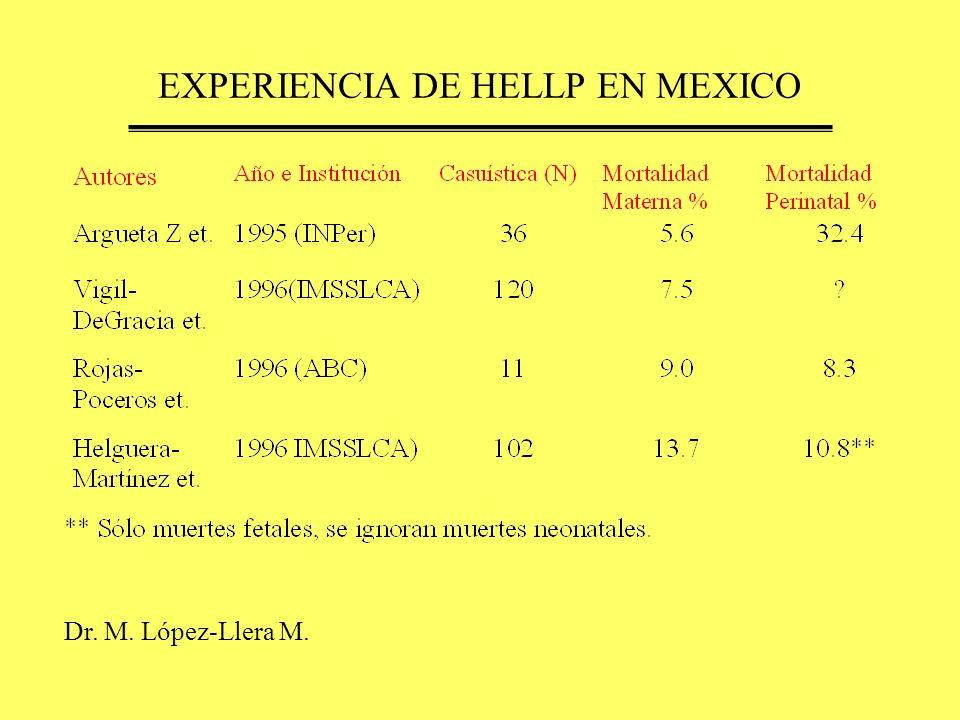 EXPERIENCIA DE HELLP EN MEXICO