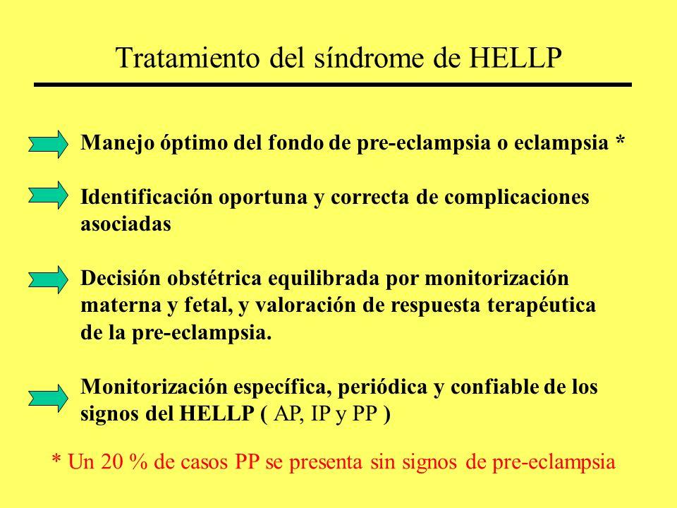 Tratamiento del síndrome de HELLP