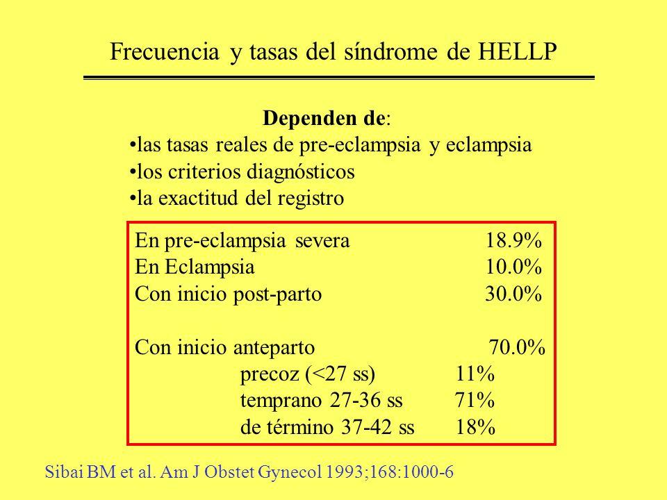 Frecuencia y tasas del síndrome de HELLP