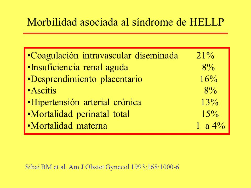 Morbilidad asociada al síndrome de HELLP