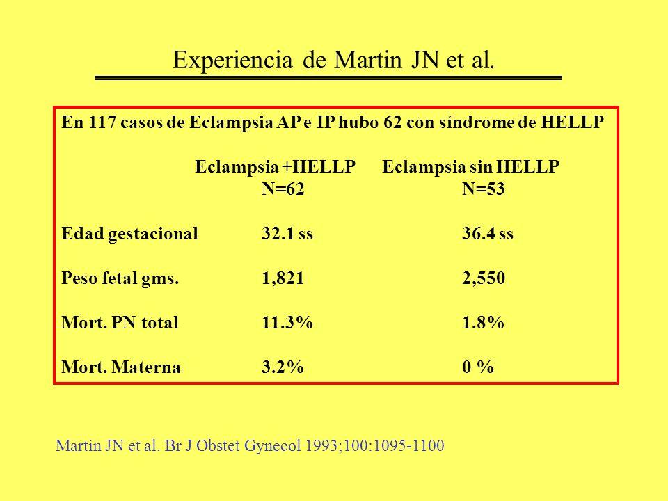 Experiencia de Martin JN et al.