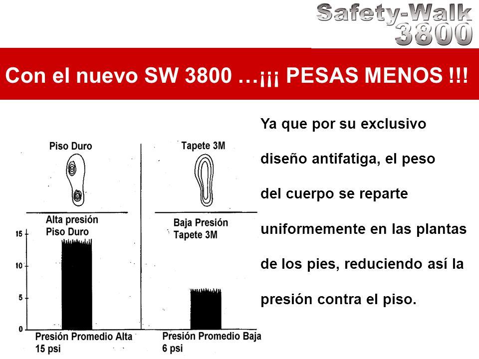 Con el nuevo SW 3800 …¡¡¡ PESAS MENOS !!!