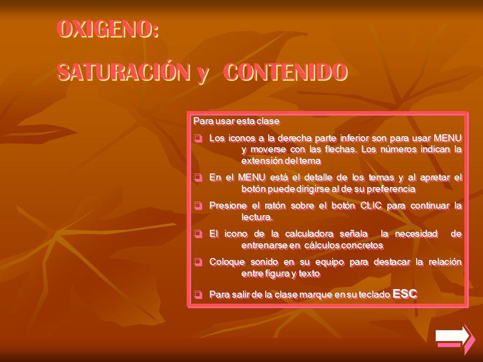 SATURACIÓN y CONTENIDO