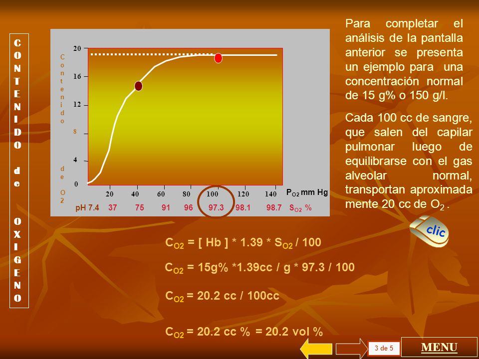 Para completar el análisis de la pantalla anterior se presenta un ejemplo para una concentración normal de 15 g% o 150 g/l.