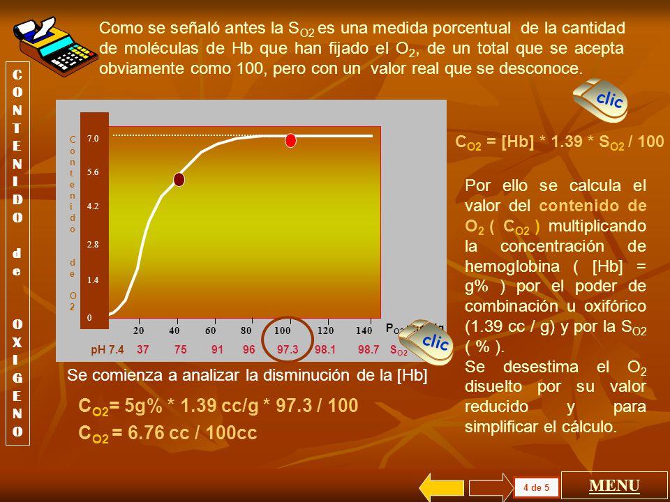 CO2= 5g% * 1.39 cc/g * 97.3 / 100 CO2 = 6.76 cc / 100cc